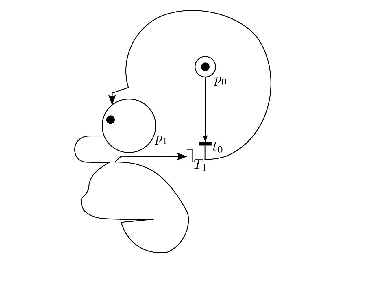 PeabraiN logo